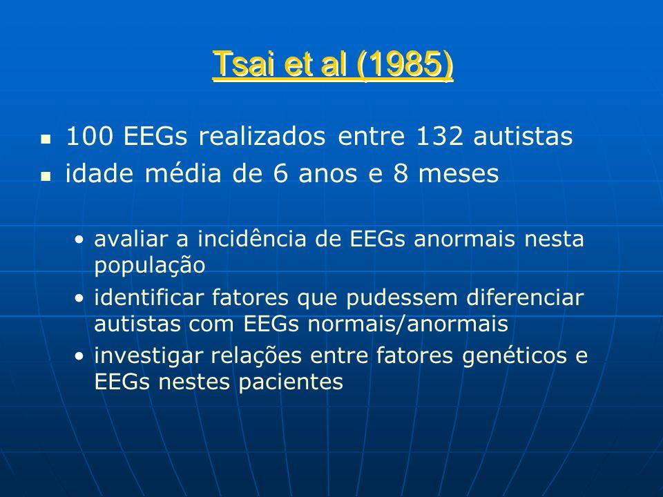 Tsai et al (1985) 100 EEGs realizados entre 132 autistas