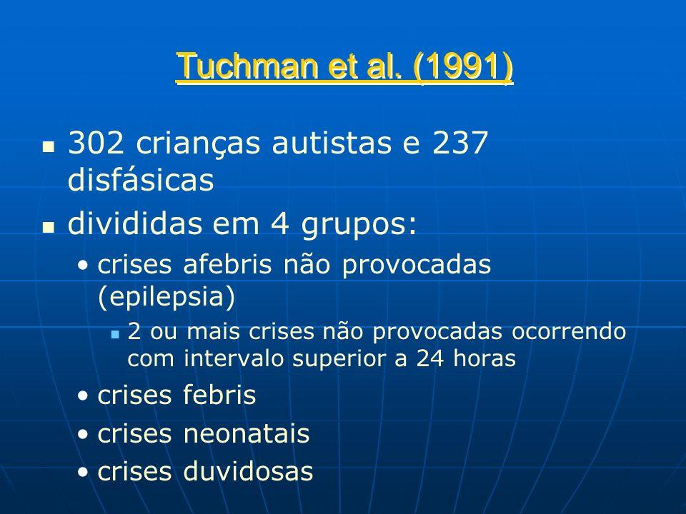 Tuchman et al. (1991) 302 crianças autistas e 237 disfásicas