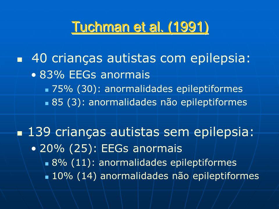 Tuchman et al. (1991) 40 crianças autistas com epilepsia: