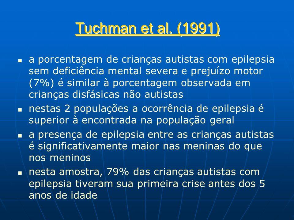 Tuchman et al. (1991)