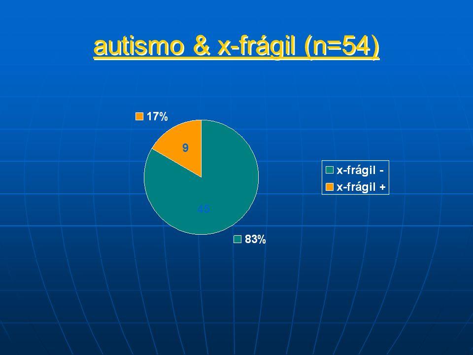 autismo & x-frágil (n=54)