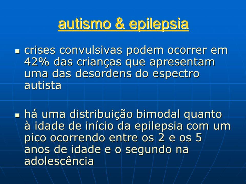 autismo & epilepsiacrises convulsivas podem ocorrer em 42% das crianças que apresentam uma das desordens do espectro autista.