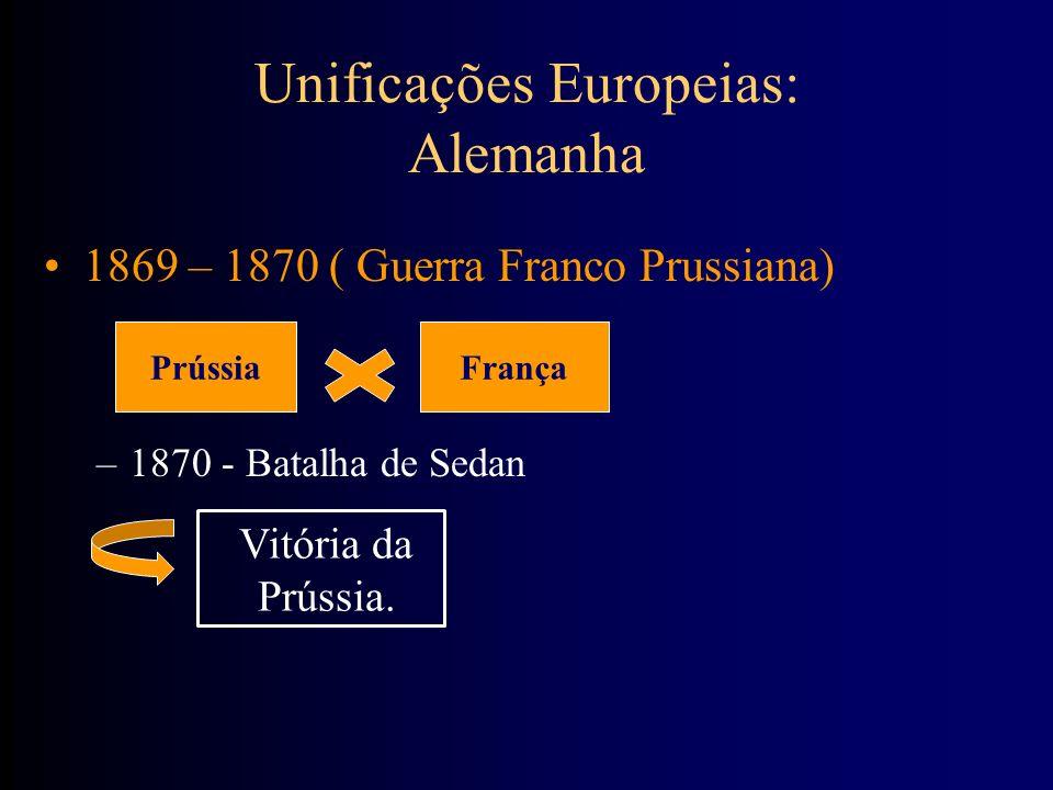 Unificações Europeias: Alemanha