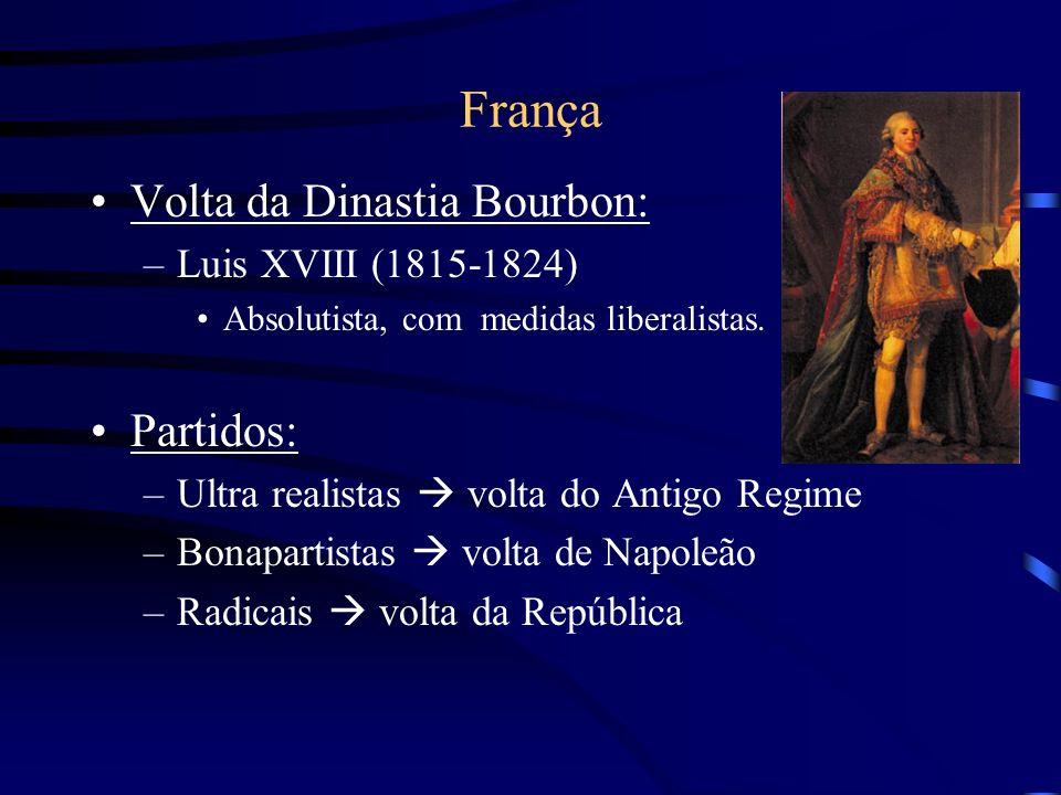 França Volta da Dinastia Bourbon: Partidos: Luis XVIII (1815-1824)