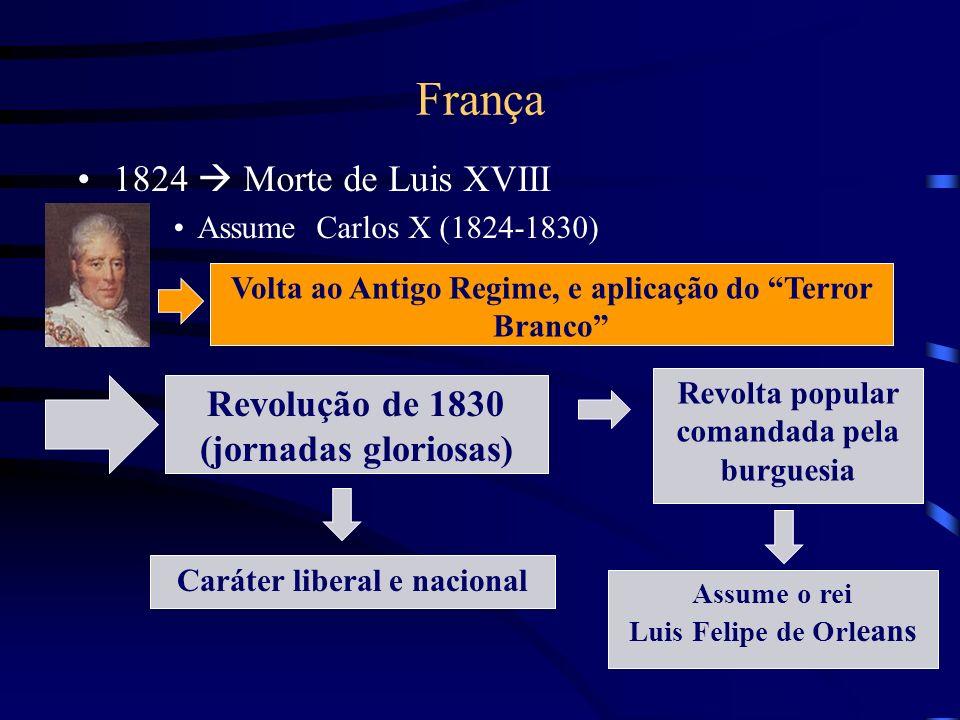 França 1824  Morte de Luis XVIII Revolução de 1830