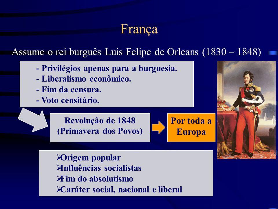 Revolução de 1848 (Primavera dos Povos)