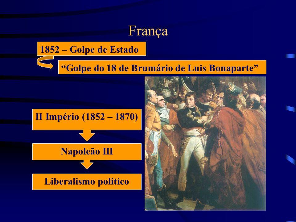 França 1852 – Golpe de Estado