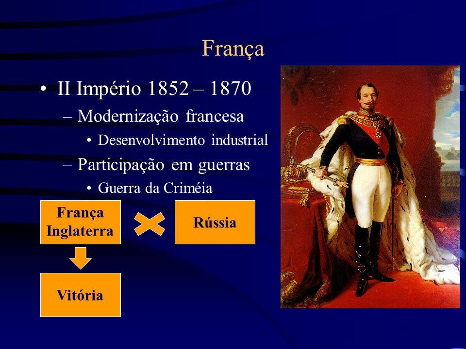 França II Império 1852 – 1870 Modernização francesa