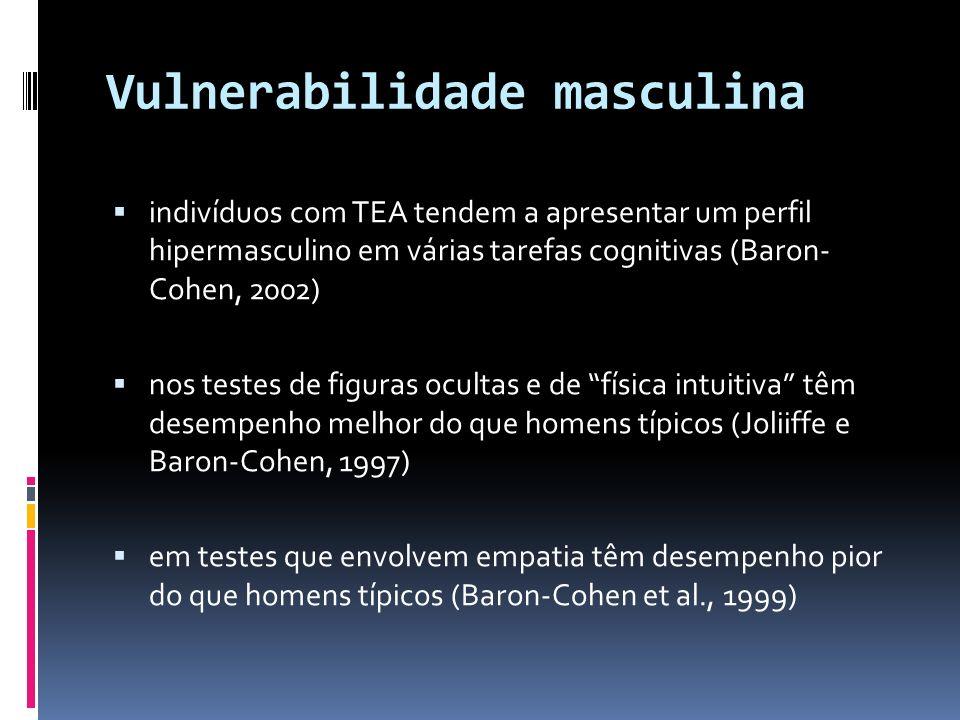 Vulnerabilidade masculina