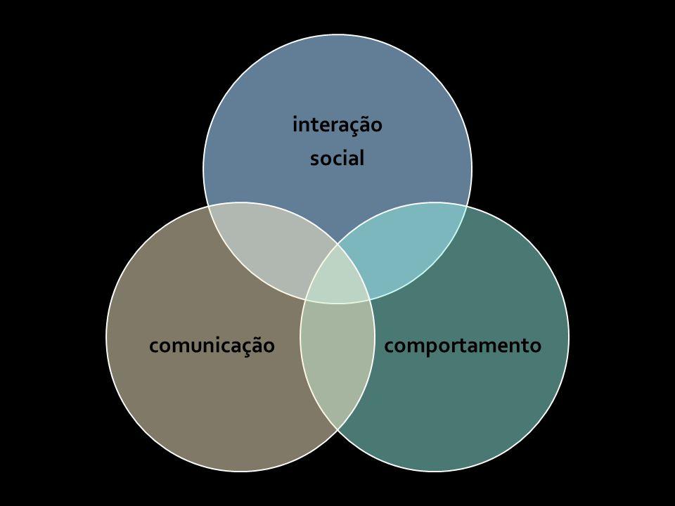 interação social comunicação comportamento