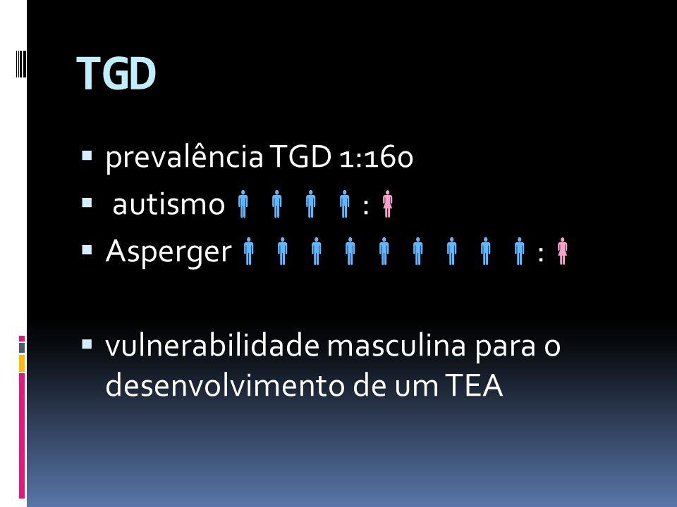 TGD prevalência TGD 1:160 autismo: Asperger: