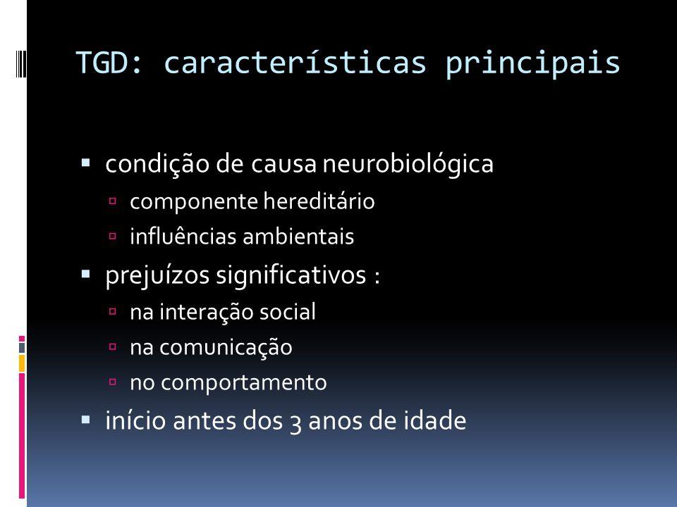 TGD: características principais