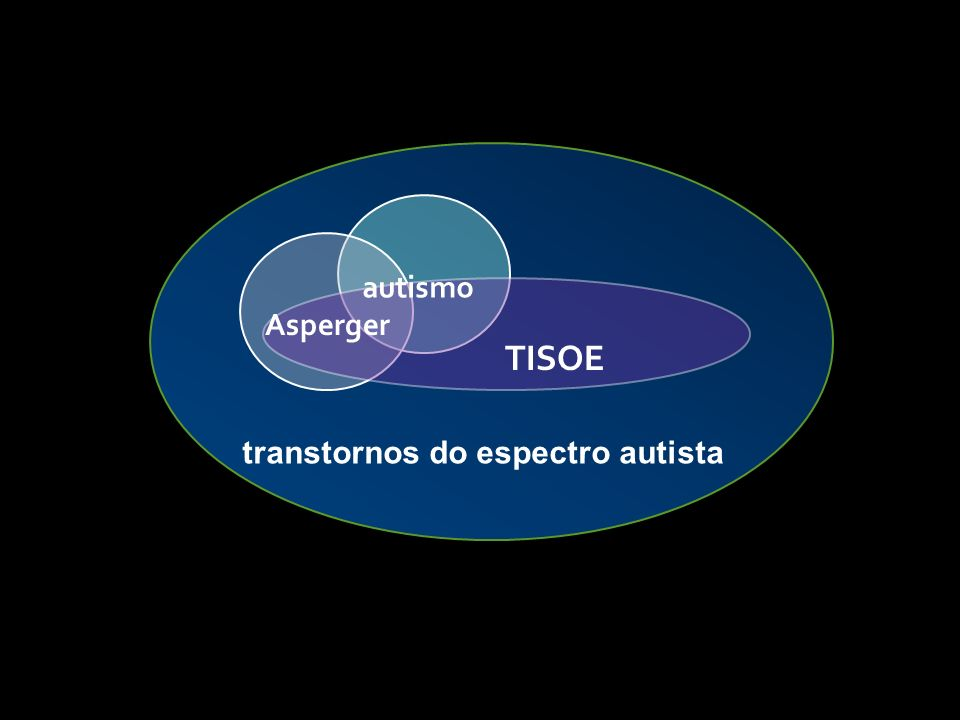transtornos do espectro autista