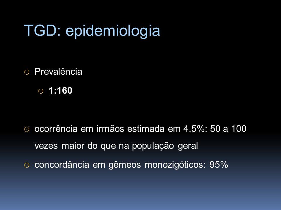 TGD: epidemiologia Prevalência 1:160
