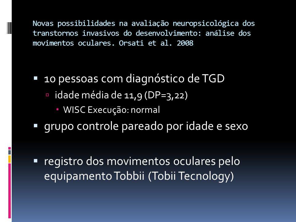 10 pessoas com diagnóstico de TGD