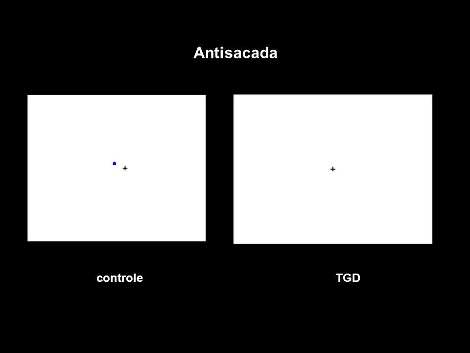 Antisacada controle TGD