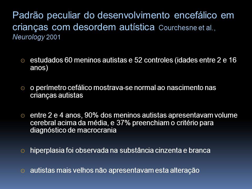 Padrão peculiar do desenvolvimento encefálico em crianças com desordem autística Courchesne et al., Neurology 2001