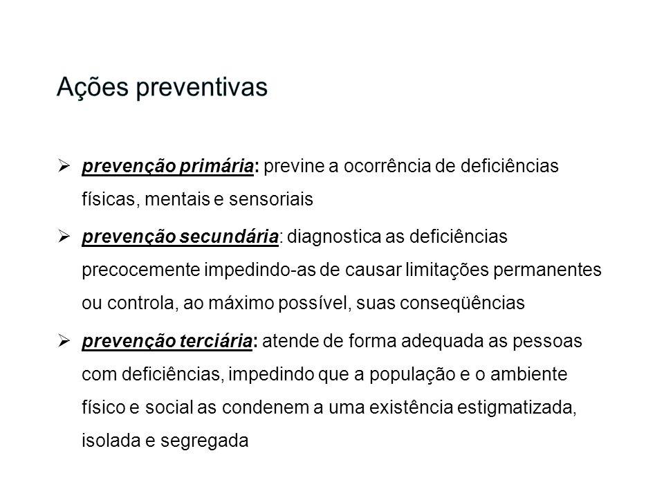 Ações preventivas prevenção primária: previne a ocorrência de deficiências físicas, mentais e sensoriais.