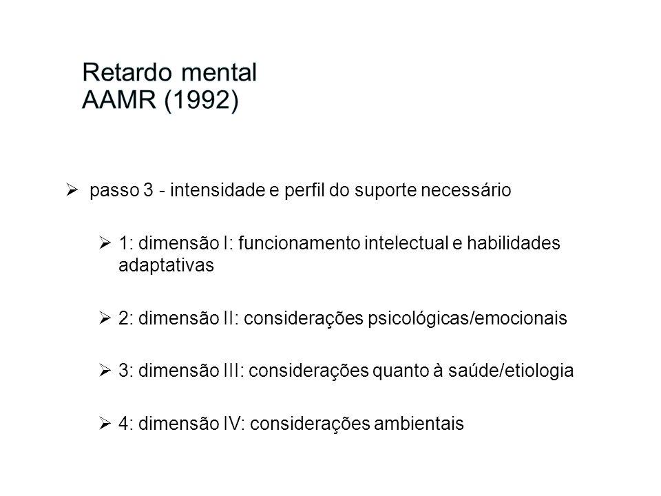 Retardo mental AAMR (1992)passo 3 - intensidade e perfil do suporte necessário. 1: dimensão I: funcionamento intelectual e habilidades adaptativas.