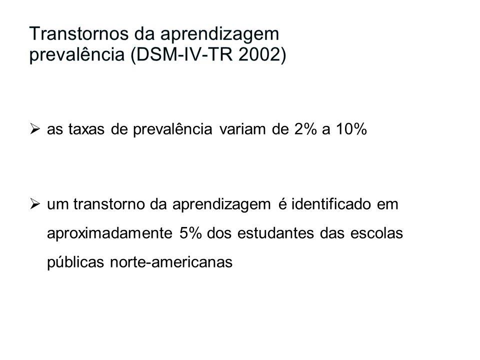 Transtornos da aprendizagem prevalência (DSM-IV-TR 2002)