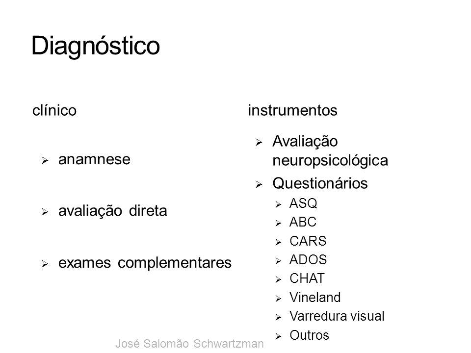 Diagnóstico clínico instrumentos anamnese avaliação direta