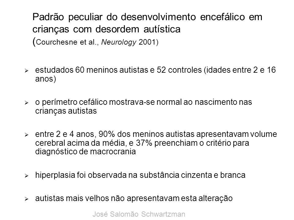 Padrão peculiar do desenvolvimento encefálico em crianças com desordem autística (Courchesne et al., Neurology 2001)