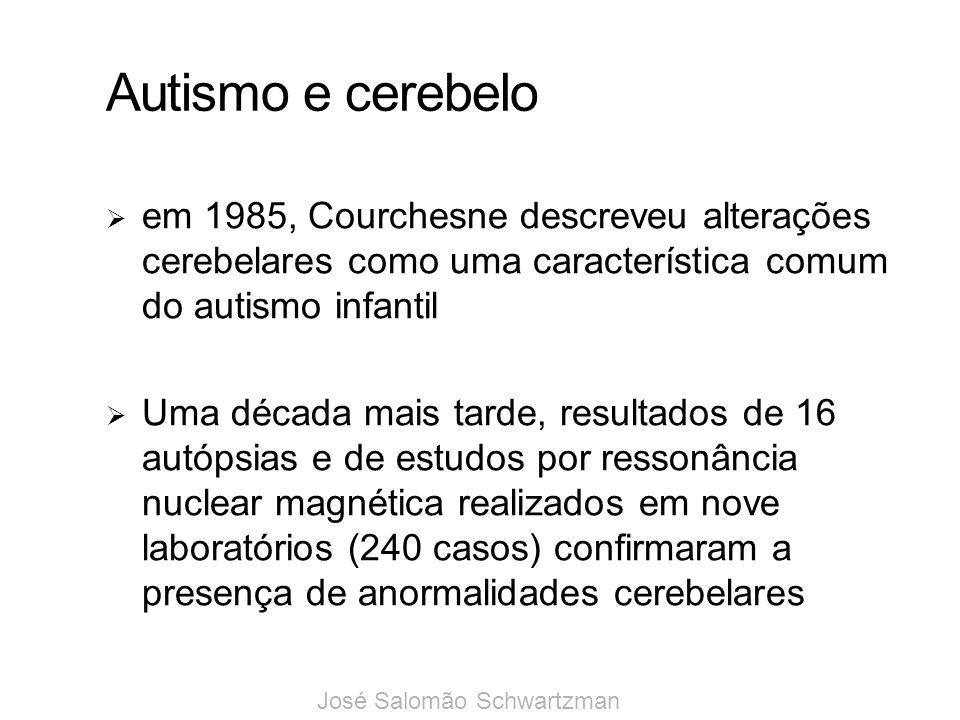 Autismo e cerebelo em 1985, Courchesne descreveu alterações cerebelares como uma característica comum do autismo infantil.