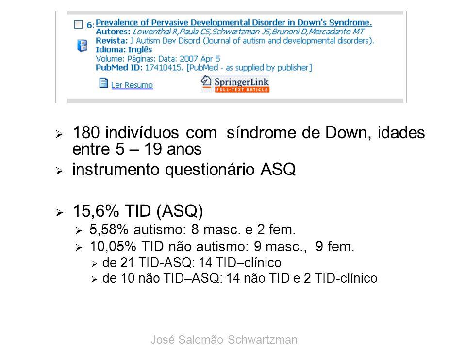 180 indivíduos com síndrome de Down, idades entre 5 – 19 anos
