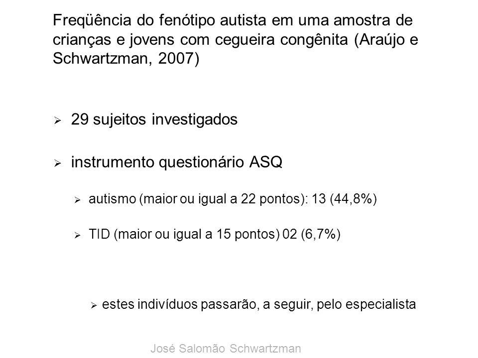 29 sujeitos investigados instrumento questionário ASQ