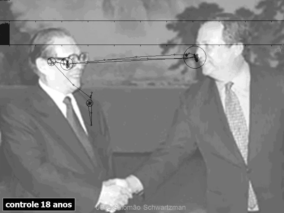 controle 18 anos José Salomão Schwartzman