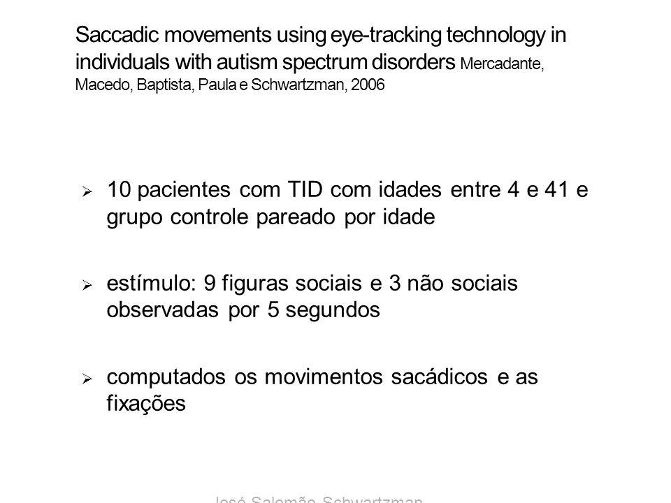 estímulo: 9 figuras sociais e 3 não sociais observadas por 5 segundos
