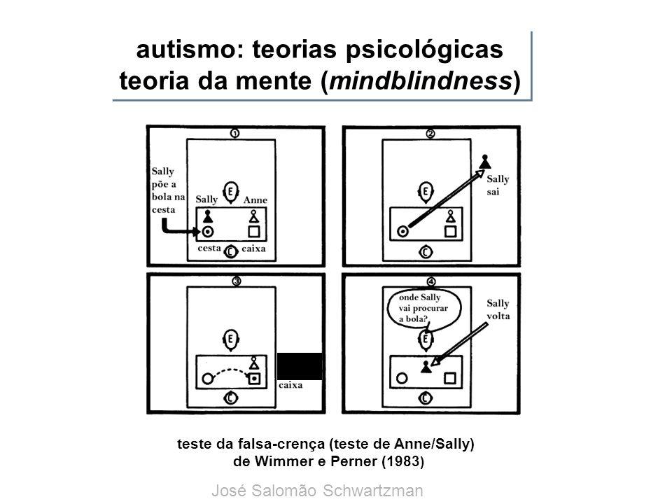 autismo: teorias psicológicas teoria da mente (mindblindness)