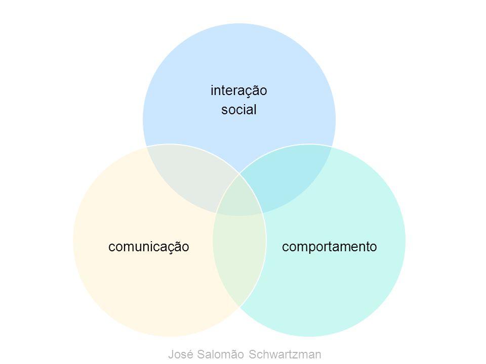 interação social comportamento comunicação José Salomão Schwartzman