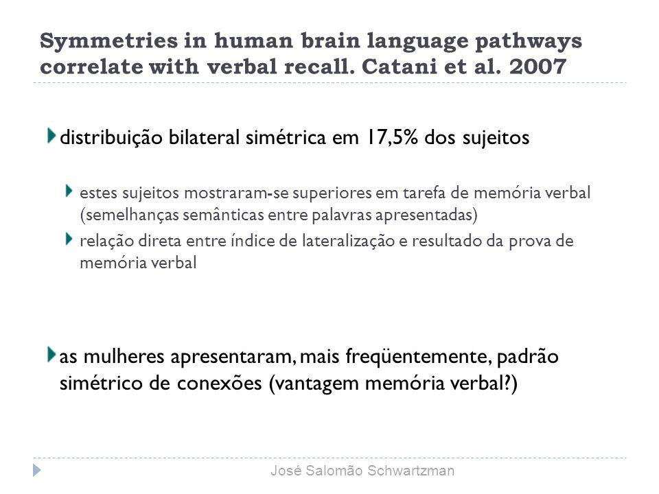 distribuição bilateral simétrica em 17,5% dos sujeitos