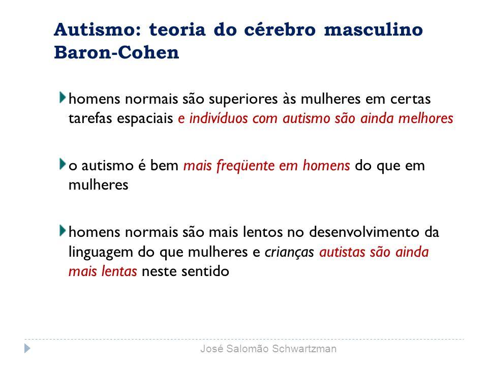 Autismo: teoria do cérebro masculino Baron-Cohen