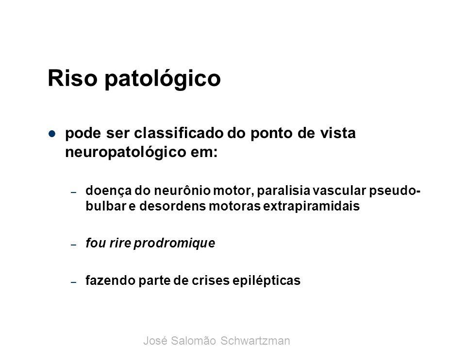 Riso patológicopode ser classificado do ponto de vista neuropatológico em: