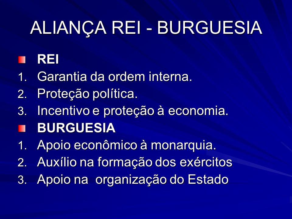 ALIANÇA REI - BURGUESIA