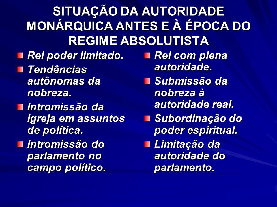 SITUAÇÃO DA AUTORIDADE MONÁRQUICA ANTES E À ÉPOCA DO REGIME ABSOLUTISTA