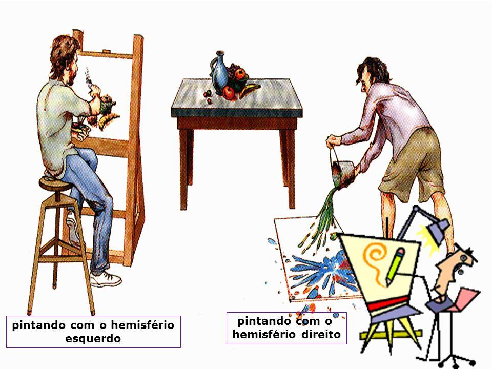 pintando com o hemisfério