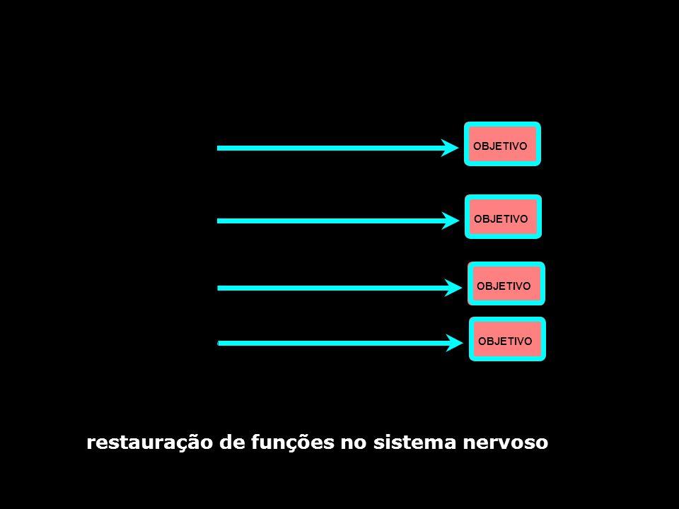 restauração de funções no sistema nervoso