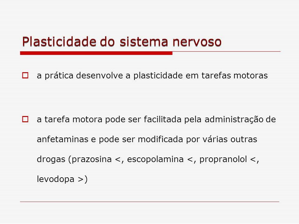 Plasticidade do sistema nervoso