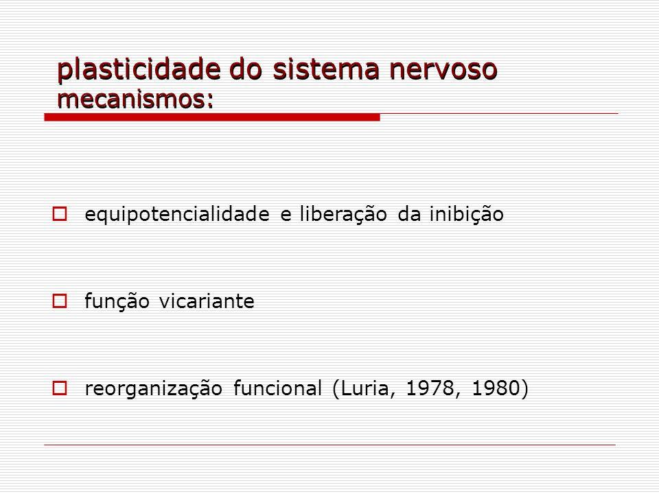 plasticidade do sistema nervoso mecanismos: