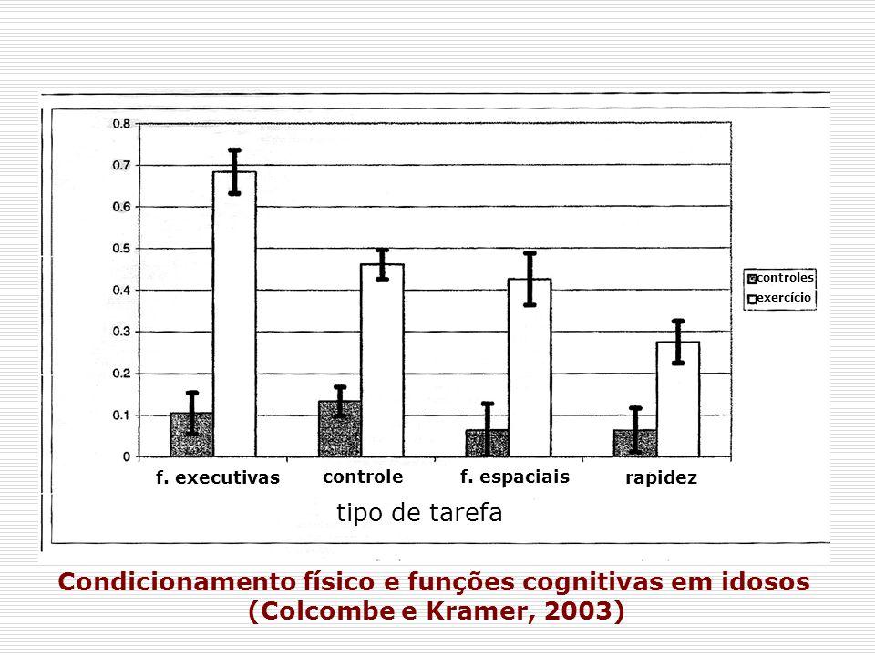 Condicionamento físico e funções cognitivas em idosos
