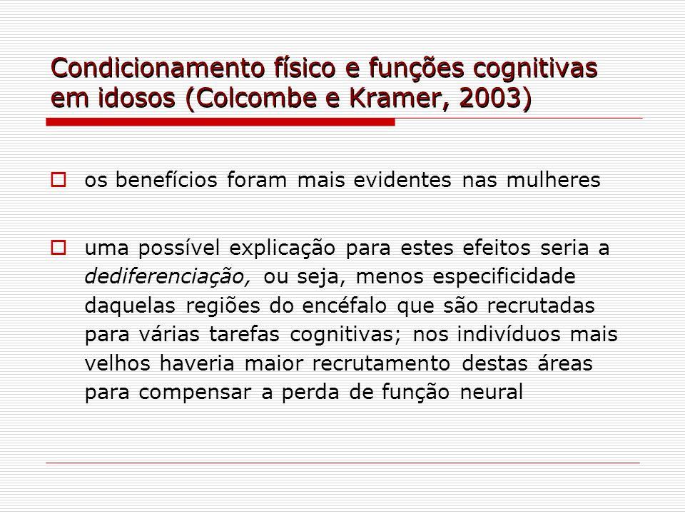 Condicionamento físico e funções cognitivas em idosos (Colcombe e Kramer, 2003)