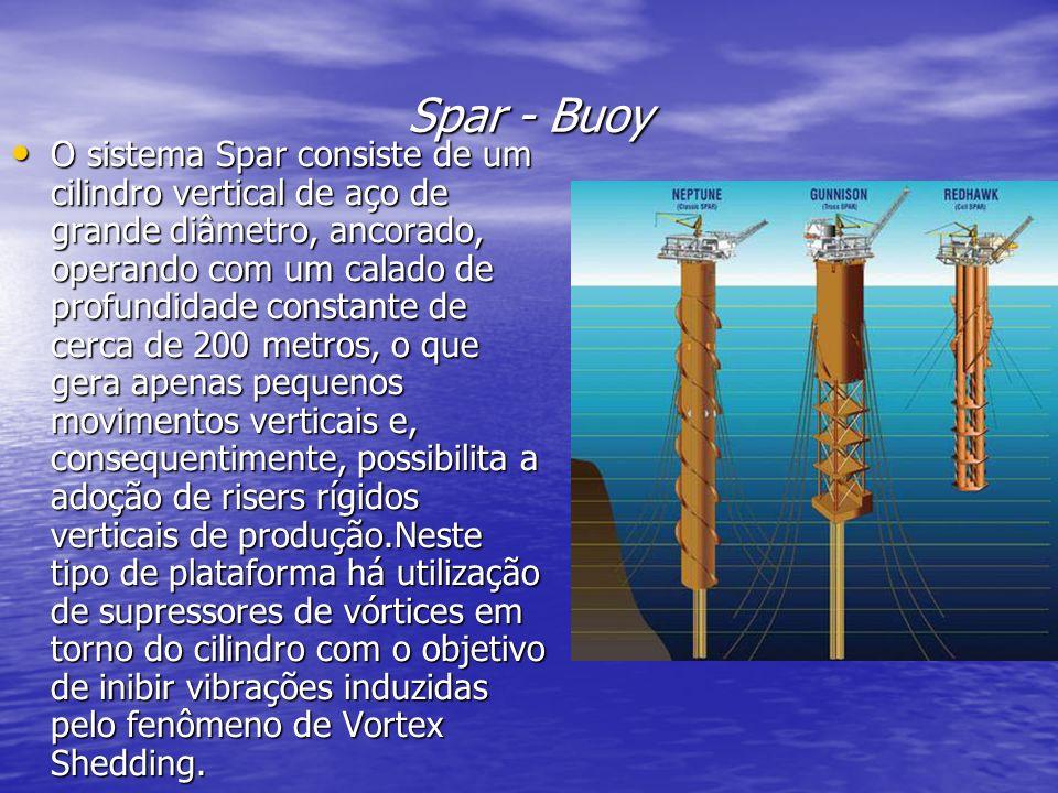 Spar - Buoy