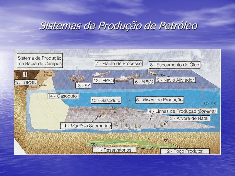 Sistemas de Produção de Petróleo