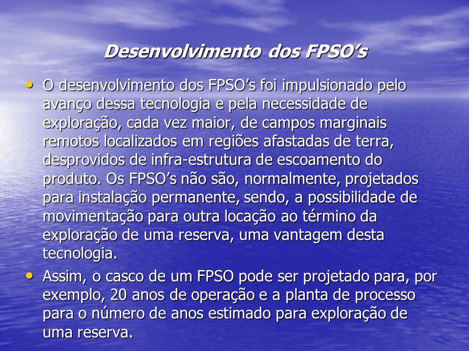 Desenvolvimento dos FPSO's