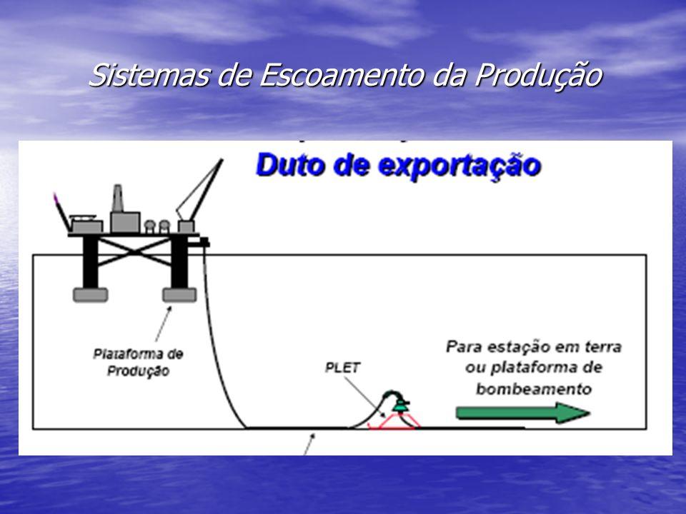 Sistemas de Escoamento da Produção