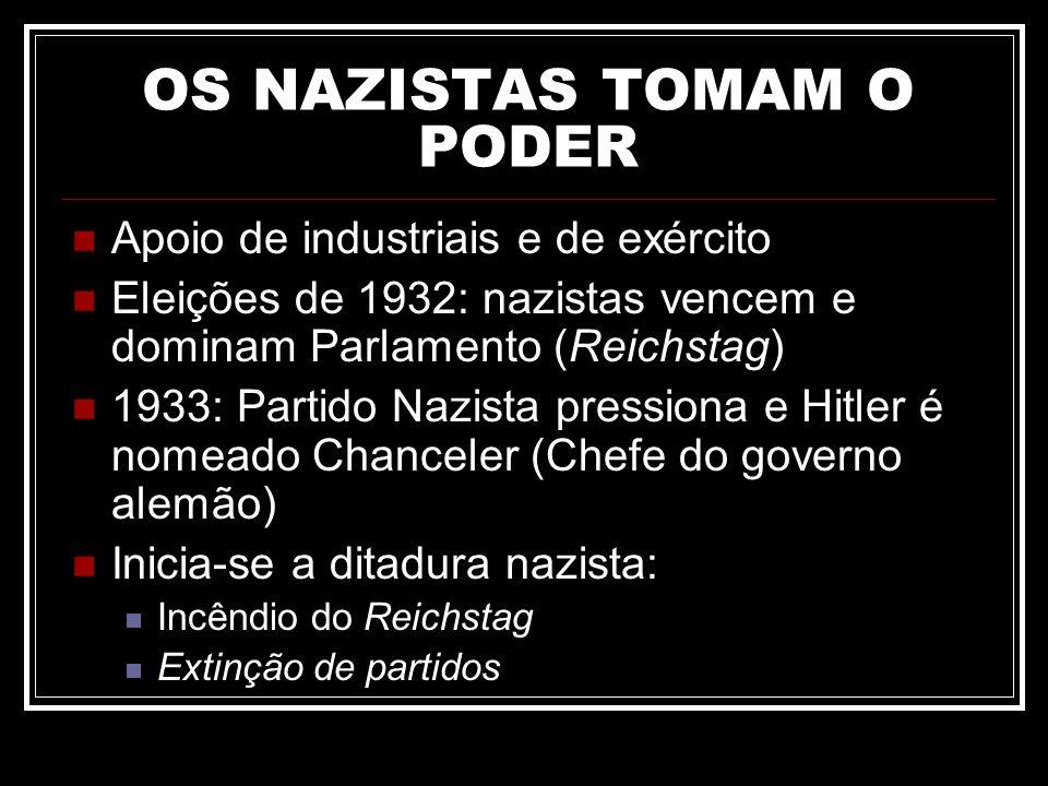 OS NAZISTAS TOMAM O PODER