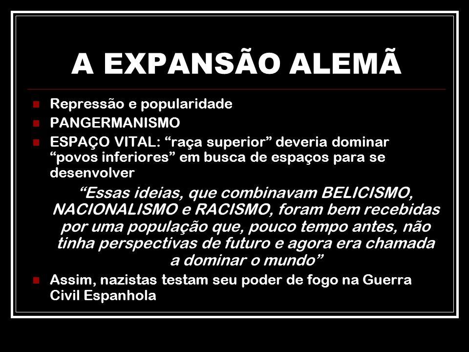 A EXPANSÃO ALEMÃ Repressão e popularidade. PANGERMANISMO.